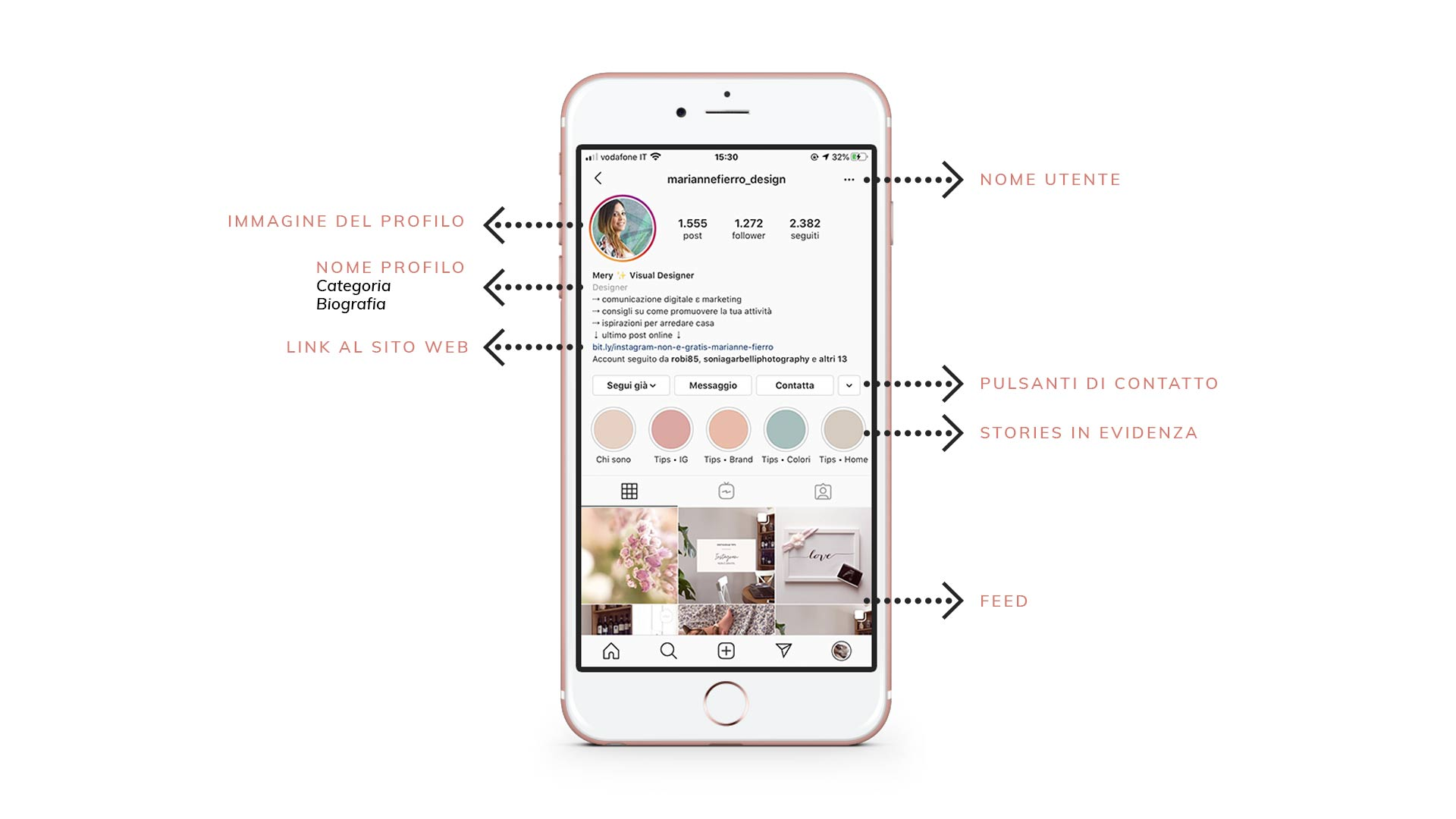 Come far crescere il mio profilo Instagram senza Bot