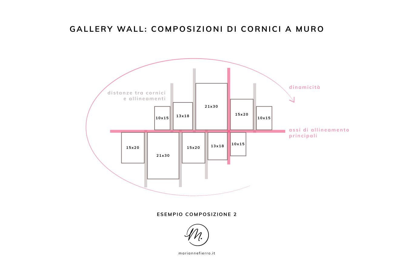 Marianne Fierro - Schema geometrico composizione cornici su parete